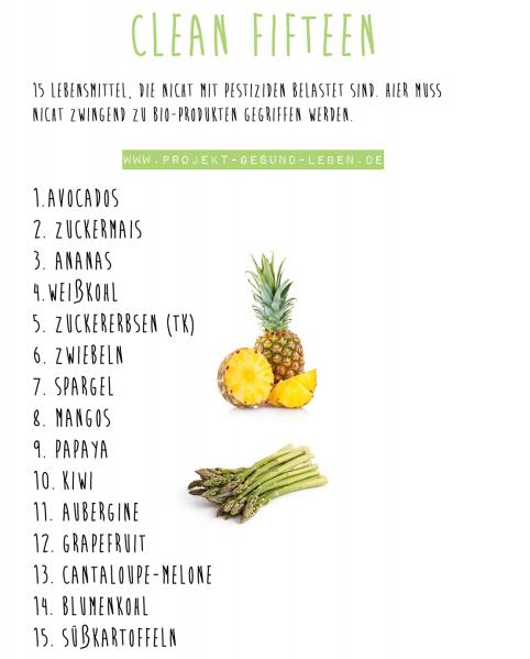 lebensmittel ohne pestizide